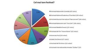 cel-mai-tare-festival